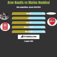 Arne Naudts vs Marius Noubissi h2h player stats