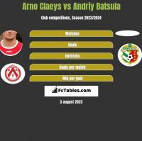 Arno Claeys vs Andriy Batsula h2h player stats