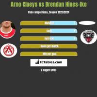 Arno Claeys vs Brendan Hines-Ike h2h player stats