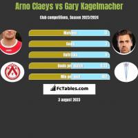 Arno Claeys vs Gary Kagelmacher h2h player stats