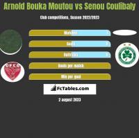 Arnold Bouka Moutou vs Senou Coulibaly h2h player stats