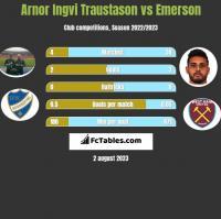 Arnor Ingvi Traustason vs Emerson h2h player stats