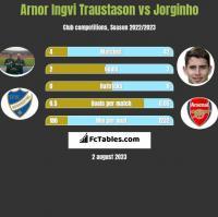 Arnor Ingvi Traustason vs Jorginho h2h player stats