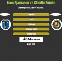 Aron Bjarnason vs Claudiu Bumba h2h player stats