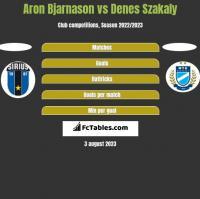 Aron Bjarnason vs Denes Szakaly h2h player stats