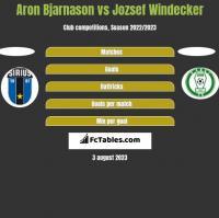 Aron Bjarnason vs Jozsef Windecker h2h player stats