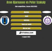 Aron Bjarnason vs Peter Szakaly h2h player stats