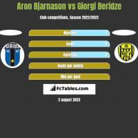Aron Bjarnason vs Giorgi Beridze h2h player stats