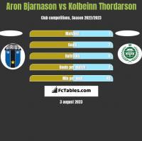 Aron Bjarnason vs Kolbeinn Thordarson h2h player stats