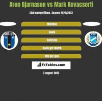 Aron Bjarnason vs Mark Kovacserti h2h player stats