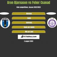 Aron Bjarnason vs Feher Csanad h2h player stats