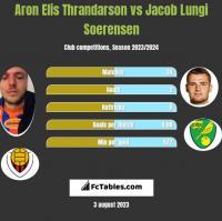 Aron Elis Thrandarson vs Jacob Lungi Soerensen h2h player stats