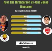 Aron Elis Thrandarson vs Jens Jakob Thomasen h2h player stats