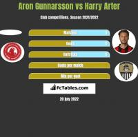 Aron Gunnarsson vs Harry Arter h2h player stats