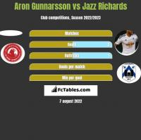 Aron Gunnarsson vs Jazz Richards h2h player stats