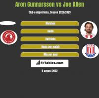 Aron Gunnarsson vs Joe Allen h2h player stats