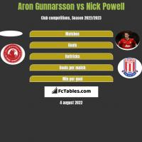 Aron Gunnarsson vs Nick Powell h2h player stats