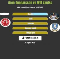 Aron Gunnarsson vs Will Vaulks h2h player stats