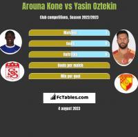 Arouna Kone vs Yasin Oztekin h2h player stats