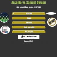 Arsenio vs Samuel Owusu h2h player stats