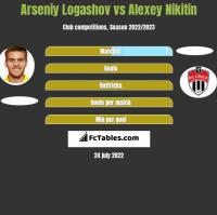 Arseniy Logashov vs Alexey Nikitin h2h player stats