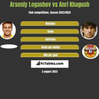 Arseniy Logashov vs Anri Khagush h2h player stats