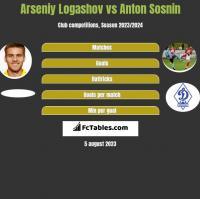 Arseniy Logashov vs Anton Sosnin h2h player stats