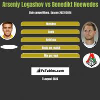 Arseniy Logashov vs Benedikt Hoewedes h2h player stats