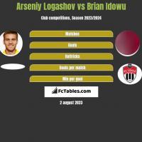 Arseniy Logashov vs Brian Idowu h2h player stats