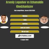 Arseniy Logashov vs Dzhamaldin Khodzhaniazov h2h player stats