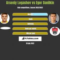 Arseniy Logashov vs Egor Danilkin h2h player stats