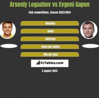 Arseniy Logashov vs Evgeni Gapon h2h player stats