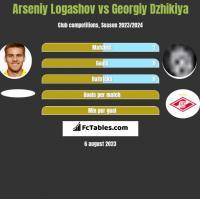 Arseniy Logashov vs Georgiy Dzhikiya h2h player stats