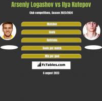Arseniy Logashov vs Ilya Kutepov h2h player stats
