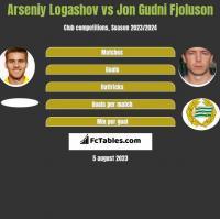 Arseniy Logashov vs Jon Gudni Fjoluson h2h player stats
