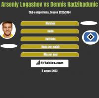 Arseniy Logashov vs Dennis Hadzikadunic h2h player stats