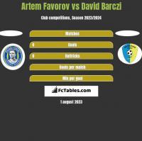 Artem Favorov vs David Barczi h2h player stats