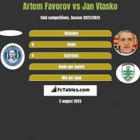 Artem Favorov vs Jan Vlasko h2h player stats