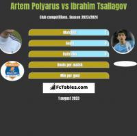 Artem Polyarus vs Ibrahim Tsallagov h2h player stats