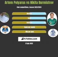 Artem Polyarus vs Nikita Burmistrow h2h player stats