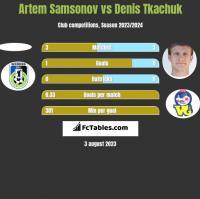 Artem Samsonov vs Denis Tkachuk h2h player stats