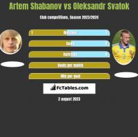Artem Shabanov vs Oleksandr Svatok h2h player stats