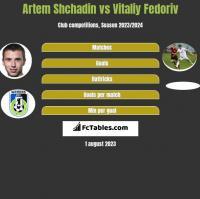Artem Shchadin vs Vitaliy Fedoriv h2h player stats