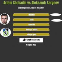 Artem Shchadin vs Aleksandr Sergeev h2h player stats