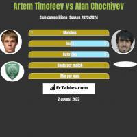 Artem Timofeev vs Alan Chochiyev h2h player stats