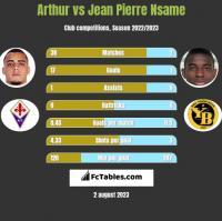 Arthur vs Jean Pierre Nsame h2h player stats