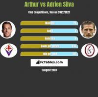 Arthur vs Adrien Silva h2h player stats