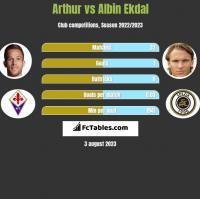 Arthur vs Albin Ekdal h2h player stats