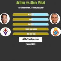 Arthur vs Aleix Vidal h2h player stats