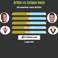Arthur vs Enrique Barja h2h player stats